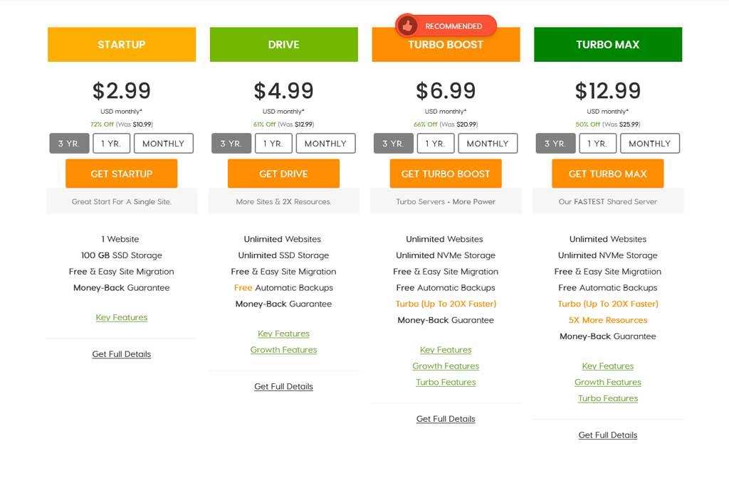 A2 Hosting WordPress Hosting Plan Pricing