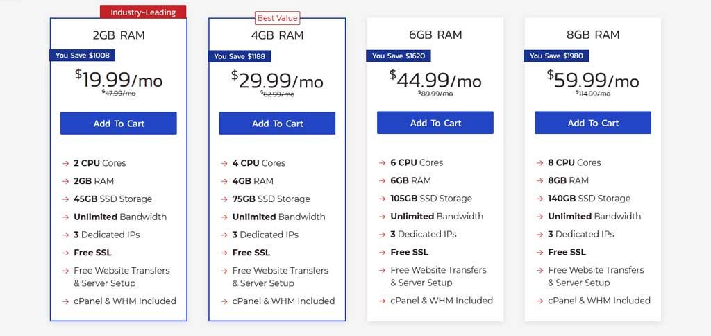 Inmotion Hosting VPS Servers Pricing Plans