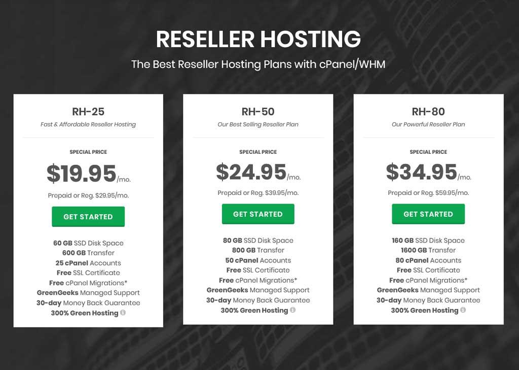 greengeeks reseller hosting pricing plan