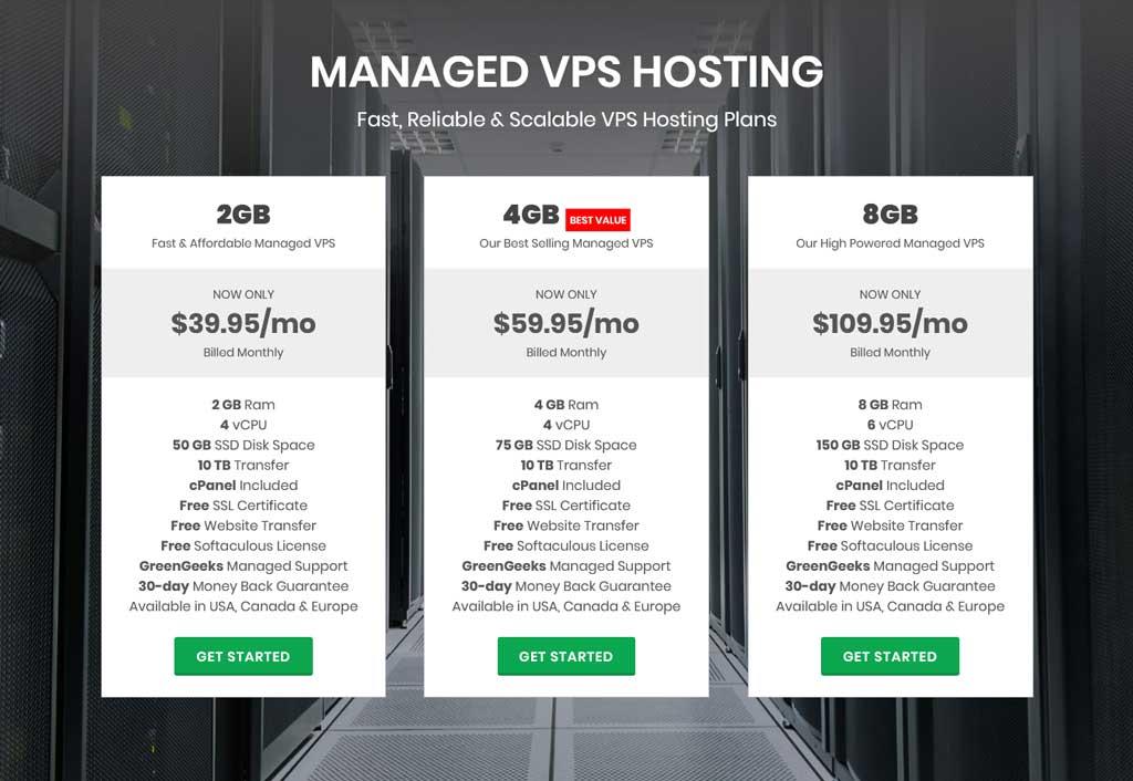 greengeeks vps hosting pricing plan